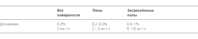 table_formula_a