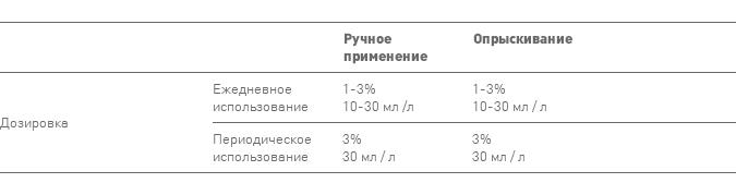 table_formula_b
